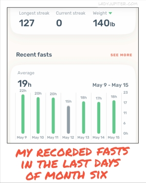 I stopped tracking my fasts because it became a hinderance. It was fun for 127 days though!